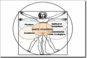 La naturopathie comme discipline holistique (santé physique, émotionnelle, spirituelle, énergétique et environnementale)